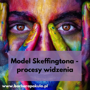Model Skeffingtona