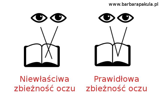 Wergencyjne ruchy oczu